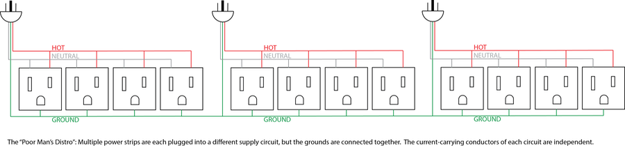 poor mans distro_med power distribution part 2 the poor man's distro thomas cornish Basic Electrical Wiring Diagrams at honlapkeszites.co